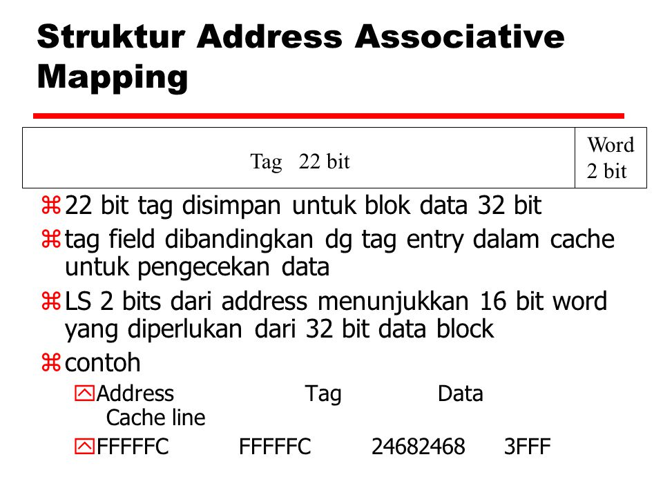 Tag 22 bit Word 2 bit Struktur Address Associative Mapping z22 bit tag disimpan untuk blok data 32 bit ztag field dibandingkan dg tag entry dalam cach