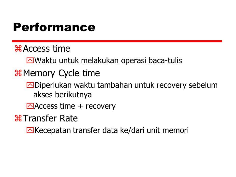 Performance zAccess time yWaktu untuk melakukan operasi baca-tulis zMemory Cycle time yDiperlukan waktu tambahan untuk recovery sebelum akses berikutn