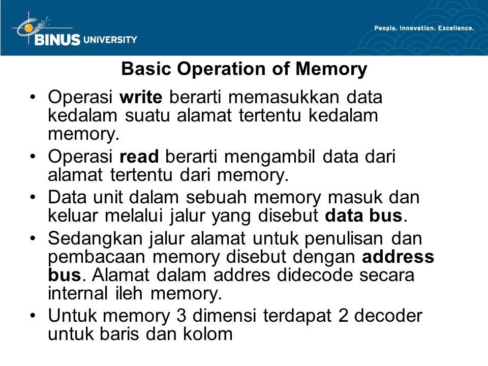 Basic Operation of Memory Operasi write berarti memasukkan data kedalam suatu alamat tertentu kedalam memory. Operasi read berarti mengambil data dari