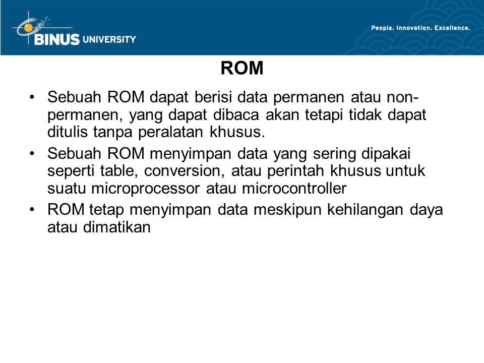 ROM Sebuah ROM dapat berisi data permanen atau non- permanen, yang dapat dibaca akan tetapi tidak dapat ditulis tanpa peralatan khusus. Sebuah ROM men