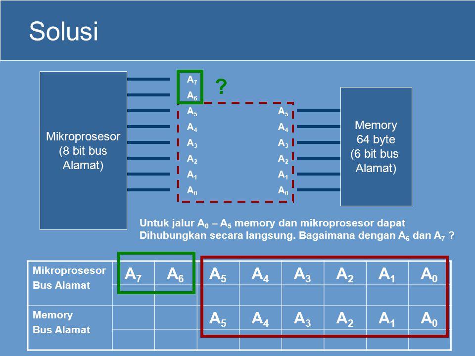 Solusi Mikroprosesor Bus Alamat A7A7 A6A6 A5A5 A4A4 A3A3 A2A2 A1A1 A0A0 Memory Bus Alamat A5A5 A4A4 A3A3 A2A2 A1A1 A0A0 Mikroprosesor (8 bit bus Alamat) A7A7 A6A6 A5A5 A4A4 A3A3 A2A2 A1A1 A0A0 A5A5 A4A4 A3A3 A2A2 A1A1 A0A0 Memory 64 byte (6 bit bus Alamat) .