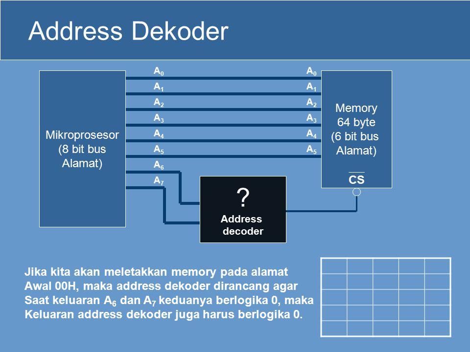 Address Dekoder Mikroprosesor (8 bit bus Alamat) A0A0 A1A1 A2A2 A3A3 A4A4 A5A5 A6A6 A7A7 Memory 64 byte (6 bit bus Alamat) A0A0 A1A1 A2A2 A3A3 A4A4 A5A5 CS Jika kita akan meletakkan memory pada alamat Awal 00H, maka address dekoder dirancang agar Saat keluaran A 6 dan A 7 keduanya berlogika 0, maka Keluaran address dekoder juga harus berlogika 0.