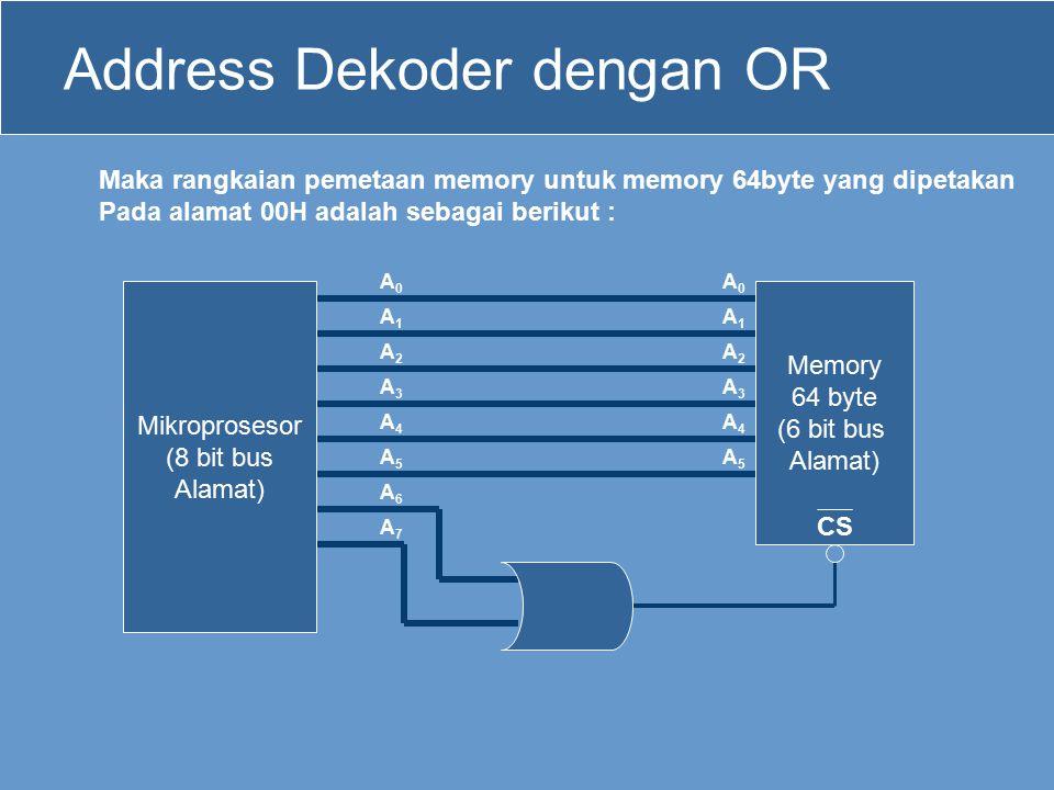 Address Dekoder dengan OR Mikroprosesor (8 bit bus Alamat) A0A0 A1A1 A2A2 A3A3 A4A4 A5A5 A6A6 A7A7 Memory 64 byte (6 bit bus Alamat) A0A0 A1A1 A2A2 A3