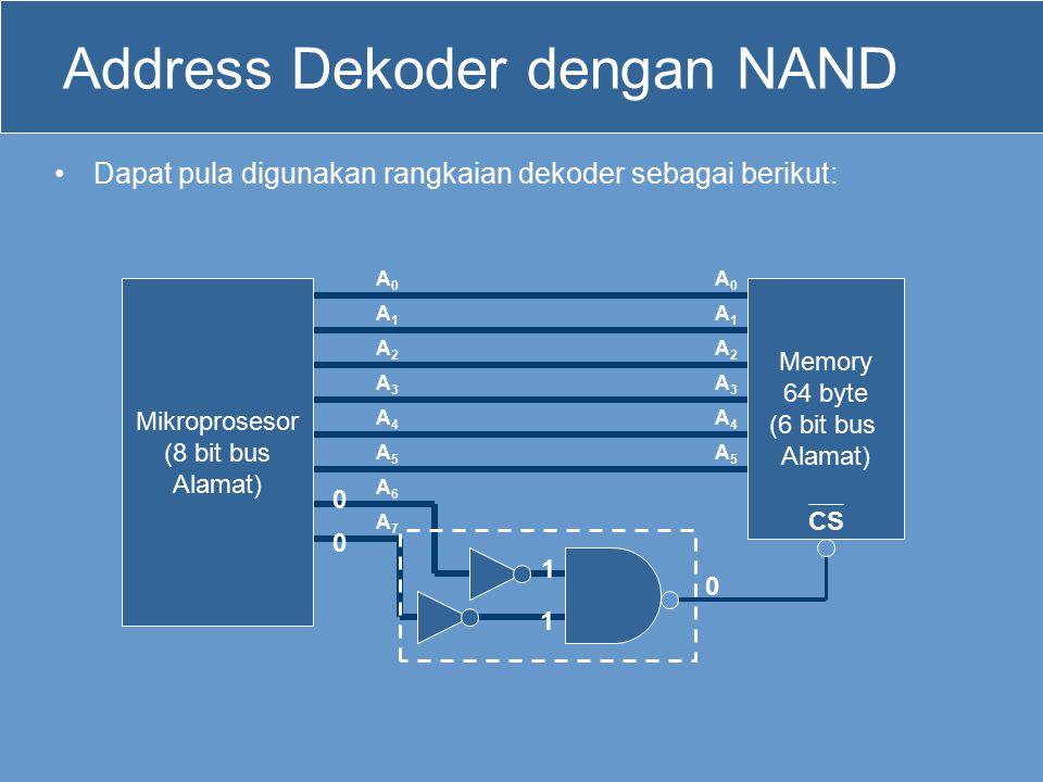 Address Dekoder dengan NAND Dapat pula digunakan rangkaian dekoder sebagai berikut: Mikroprosesor (8 bit bus Alamat) A0A0 A1A1 A2A2 A3A3 A4A4 A5A5 A6A6 A7A7 Memory 64 byte (6 bit bus Alamat) A0A0 A1A1 A2A2 A3A3 A4A4 A5A5 CS 0 0 1 1 0