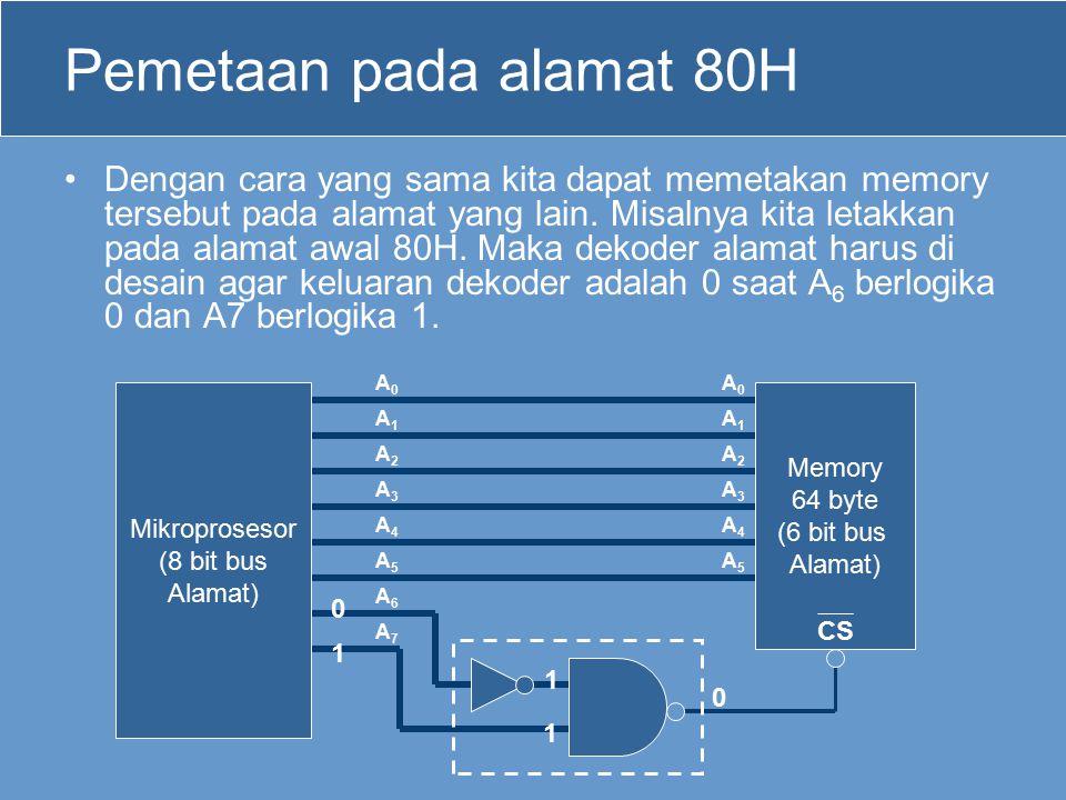Pemetaan pada alamat 80H Dengan cara yang sama kita dapat memetakan memory tersebut pada alamat yang lain. Misalnya kita letakkan pada alamat awal 80H