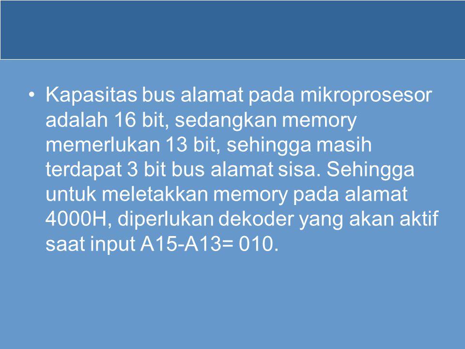 Kapasitas bus alamat pada mikroprosesor adalah 16 bit, sedangkan memory memerlukan 13 bit, sehingga masih terdapat 3 bit bus alamat sisa.