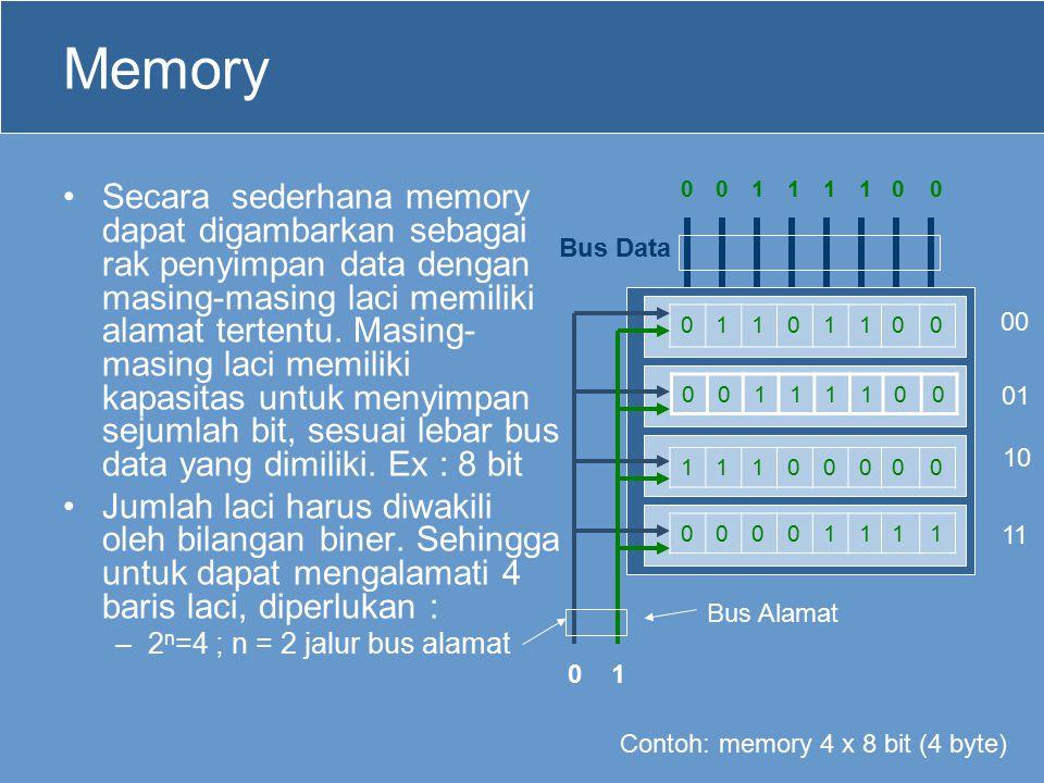 Memory Secara sederhana memory dapat digambarkan sebagai rak penyimpan data dengan masing-masing laci memiliki alamat tertentu. Masing- masing laci me