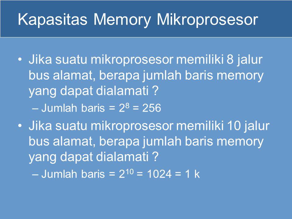 Kapasitas Memory Mikroprosesor Jika suatu mikroprosesor memiliki 8 jalur bus alamat, berapa jumlah baris memory yang dapat dialamati ? –Jumlah baris =
