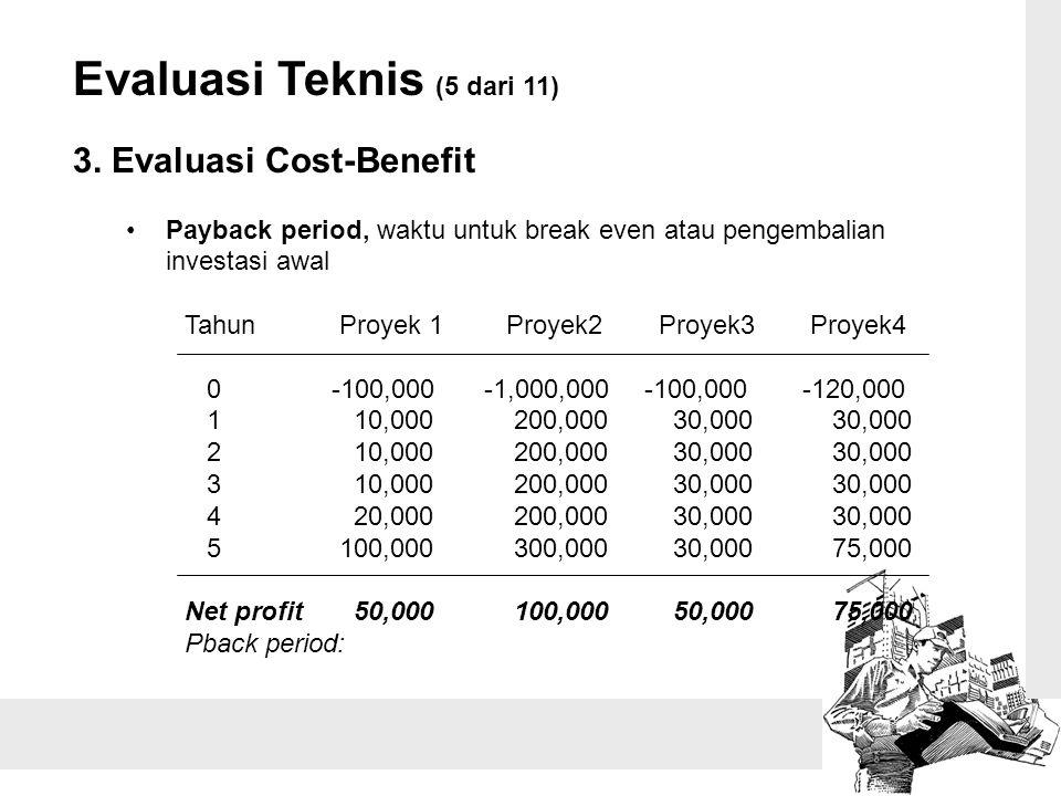 Evaluasi Teknis (5 dari 11) 3. Evaluasi Cost-Benefit Payback period, waktu untuk break even atau pengembalian investasi awal Tahun Proyek 1 Proyek2 Pr