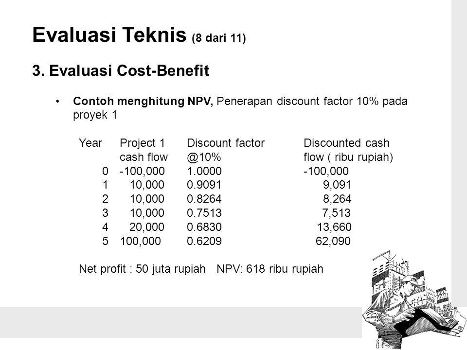 Evaluasi Teknis (8 dari 11) 3. Evaluasi Cost-Benefit Contoh menghitung NPV, Penerapan discount factor 10% pada proyek 1 YearProject 1 Discount factorD