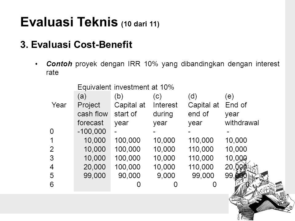 Evaluasi Teknis (10 dari 11) 3. Evaluasi Cost-Benefit Contoh proyek dengan IRR 10% yang dibandingkan dengan interest rate Equivalent investment at 10%