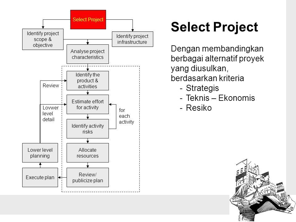 Evaluasi Teknis (8 dari 11) 3.