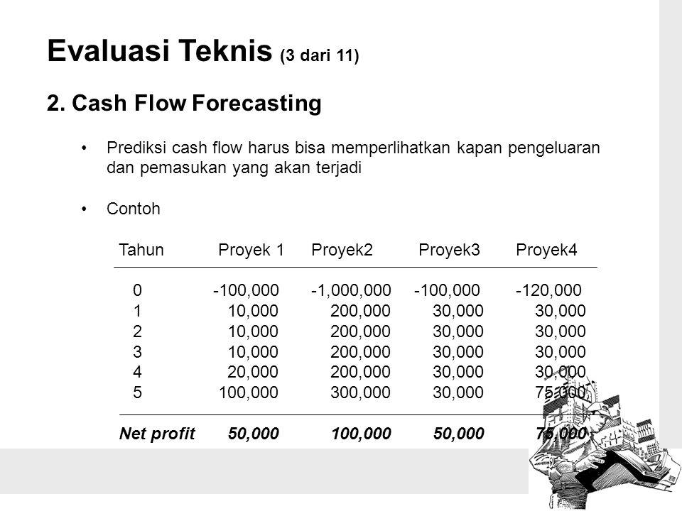 Evaluasi Teknis (3 dari 11) 2. Cash Flow Forecasting Prediksi cash flow harus bisa memperlihatkan kapan pengeluaran dan pemasukan yang akan terjadi Co