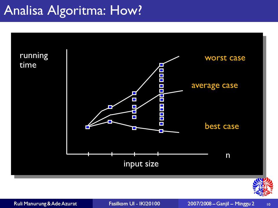 10 Ruli Manurung & Ade AzuratFasilkom UI - IKI20100 2007/2008 – Ganjil – Minggu 2 Analisa Algoritma: How? average case input size running time n best