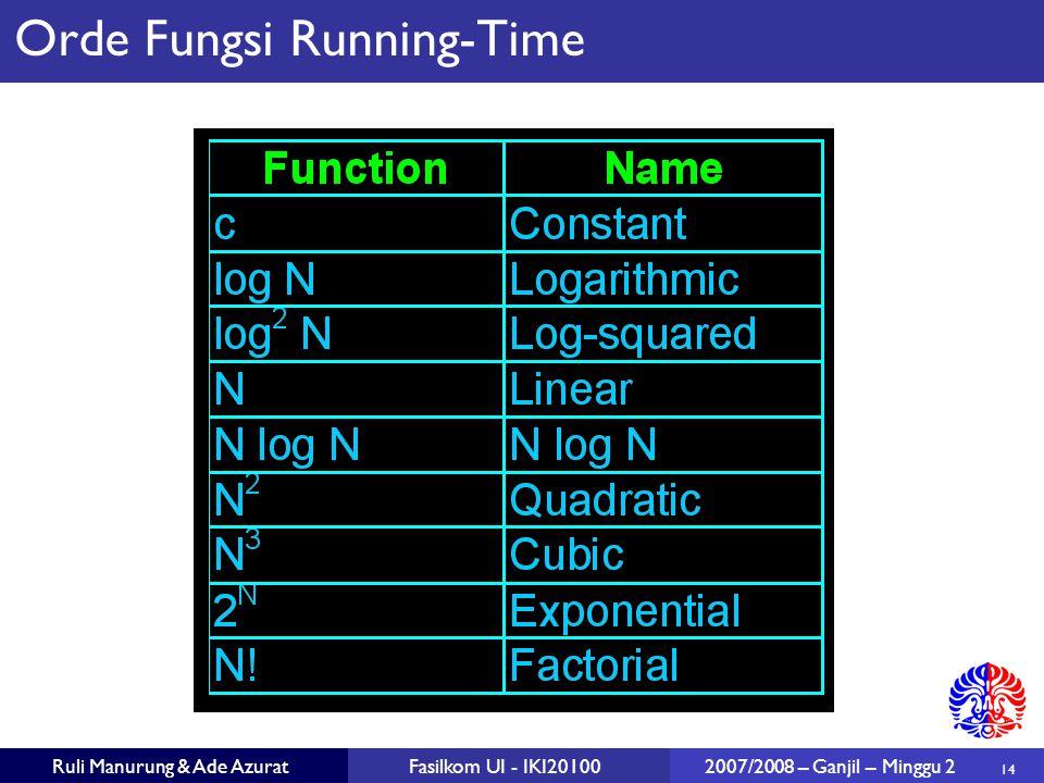 14 Ruli Manurung & Ade AzuratFasilkom UI - IKI20100 2007/2008 – Ganjil – Minggu 2 Orde Fungsi Running-Time