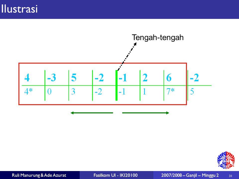 31 Ruli Manurung & Ade AzuratFasilkom UI - IKI20100 2007/2008 – Ganjil – Minggu 2 Ilustrasi Tengah-tengah