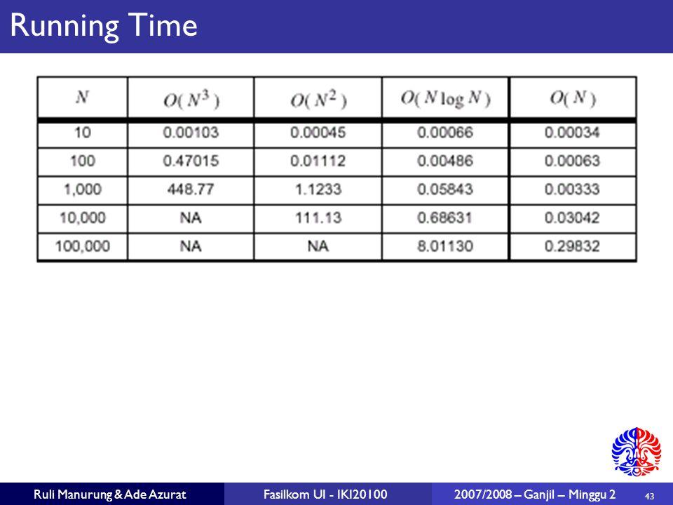 43 Ruli Manurung & Ade AzuratFasilkom UI - IKI20100 2007/2008 – Ganjil – Minggu 2 Running Time