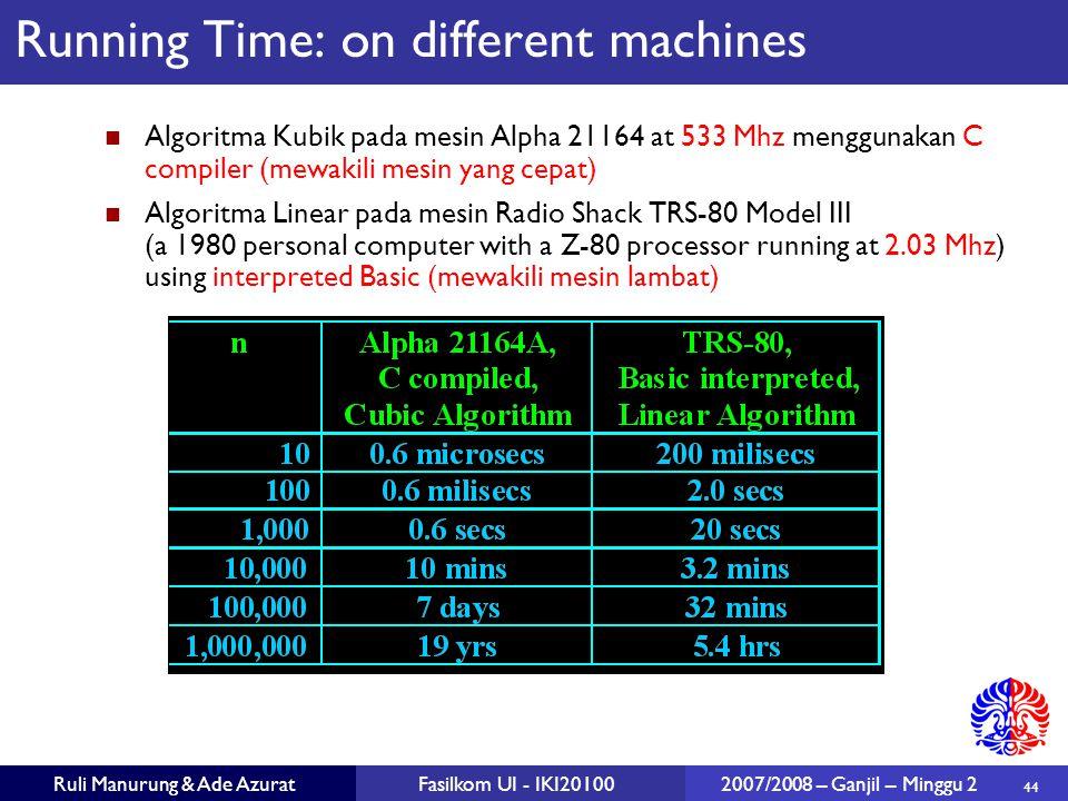 44 Ruli Manurung & Ade AzuratFasilkom UI - IKI20100 2007/2008 – Ganjil – Minggu 2 Running Time: on different machines Algoritma Kubik pada mesin Alpha