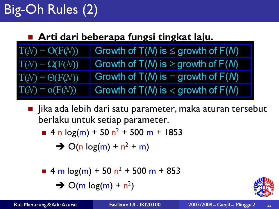 55 Ruli Manurung & Ade AzuratFasilkom UI - IKI20100 2007/2008 – Ganjil – Minggu 2 Big-Oh Rules (2) Arti dari beberapa fungsi tingkat laju. Jika ada le