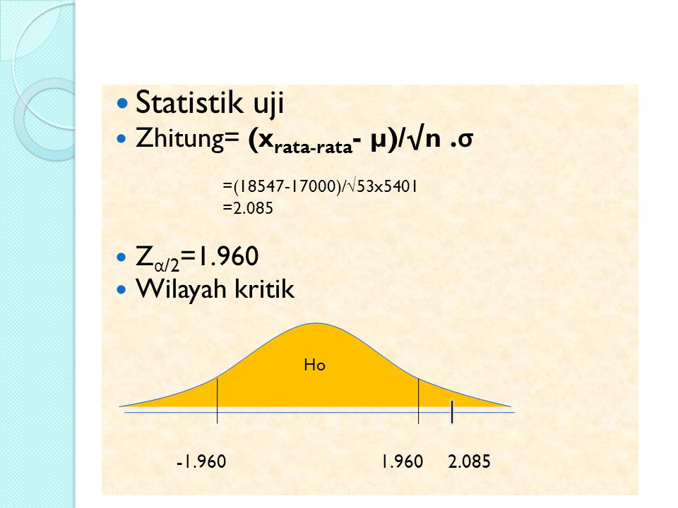 Statistik uji Zhitung= (x rata-rata - µ)/√n.