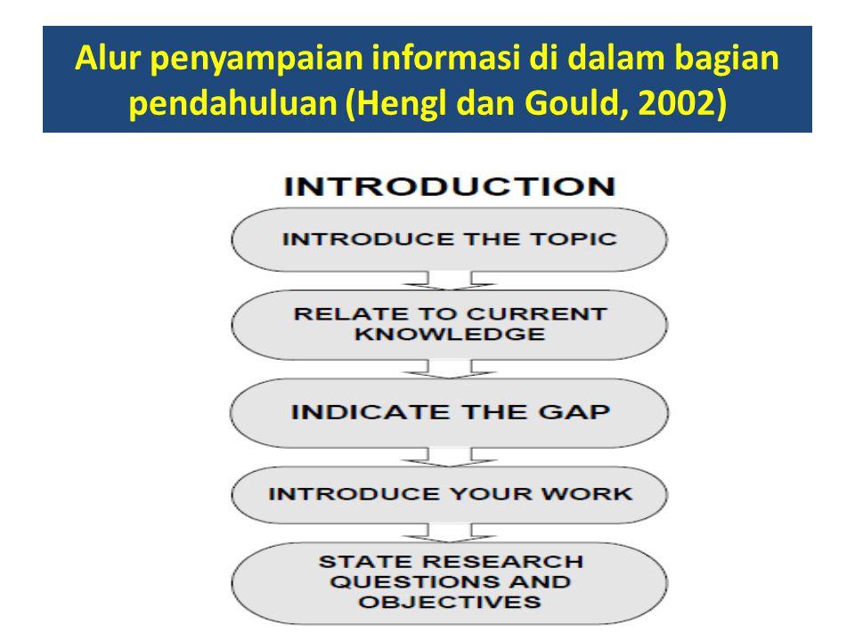 Alur penyampaian informasi di dalam bagian pendahuluan (Hengl dan Gould, 2002)