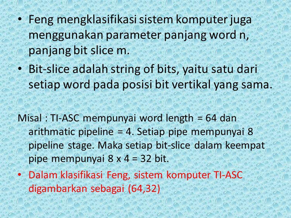 Feng mengklasifikasi sistem komputer juga menggunakan parameter panjang word n, panjang bit slice m. Bit-slice adalah string of bits, yaitu satu dari