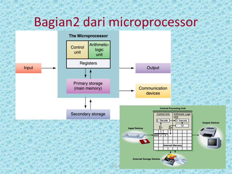 TG 117 Computer Processing Speed Kecepatan pemrosesan komputer bergantung pada berbagai faktor.