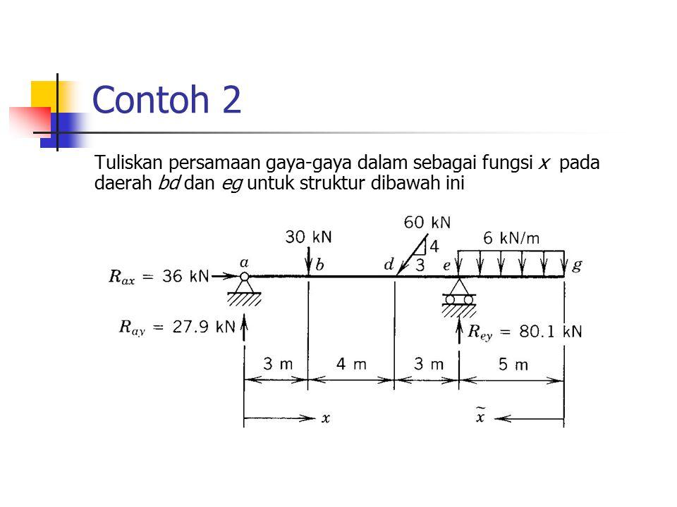 Contoh 2 Tuliskan persamaan gaya-gaya dalam sebagai fungsi x pada daerah bd dan eg untuk struktur dibawah ini