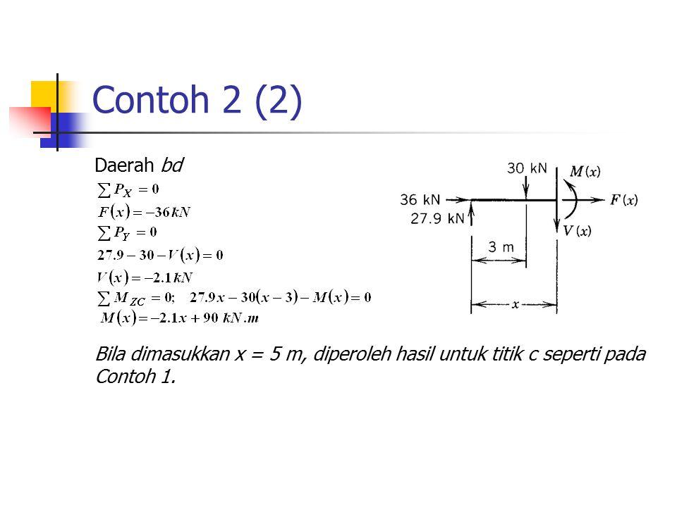 Contoh 2 (2) Daerah bd Bila dimasukkan x = 5 m, diperoleh hasil untuk titik c seperti pada Contoh 1.