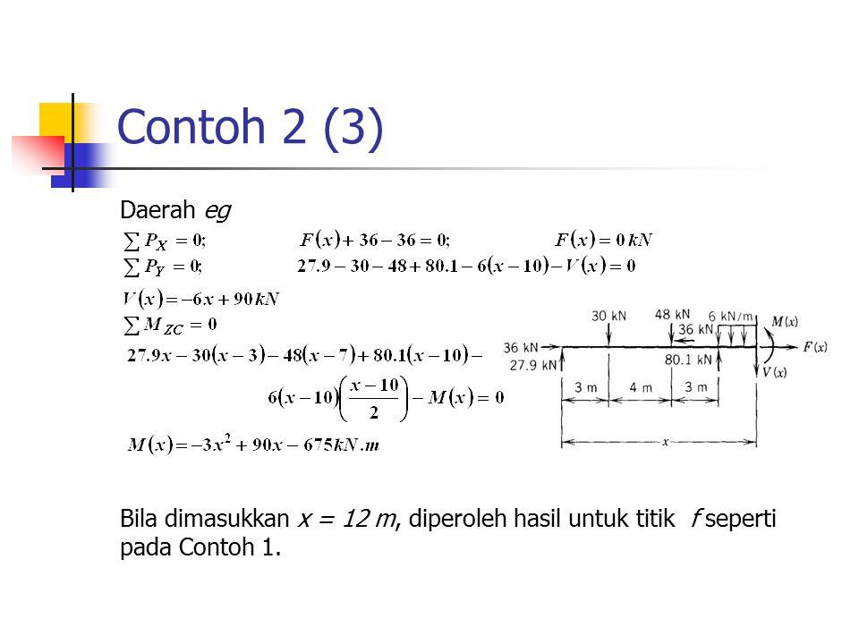 Contoh 2 (3) Daerah eg Bila dimasukkan x = 12 m, diperoleh hasil untuk titik f seperti pada Contoh 1.