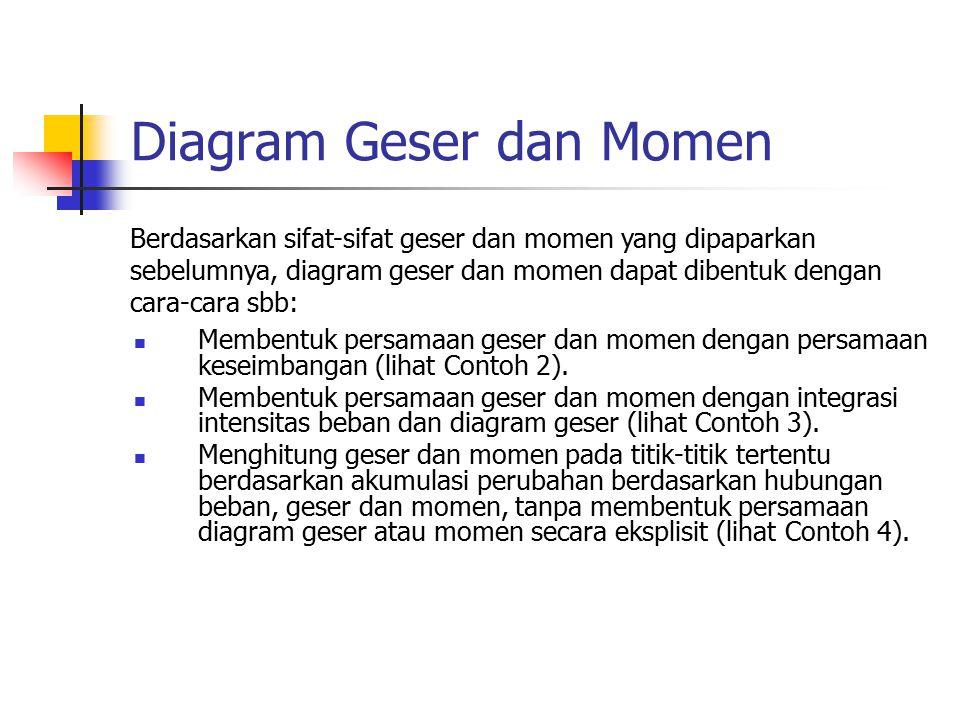 Diagram Geser dan Momen Membentuk persamaan geser dan momen dengan persamaan keseimbangan (lihat Contoh 2). Membentuk persamaan geser dan momen dengan