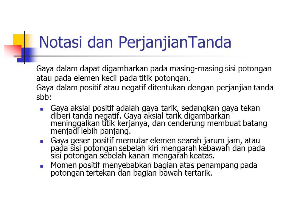 Contoh 8 (2)