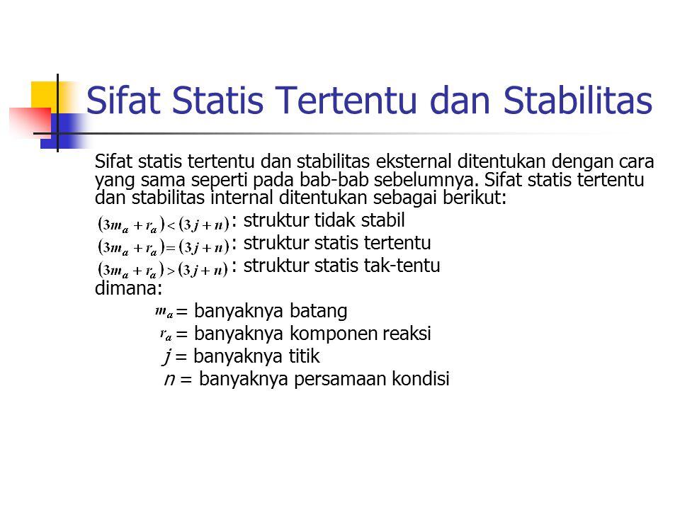 Keseimbangan Gaya Vertikal dan Momen Dari kedua persamaan diferensial diatas dapat diperoleh persamaan-persamaan dibawah ini: Perubahan geser antara dua titik sama dengan luas intensitas gaya diantara kedua titik tersebut Perubahan momen antara dua titik sama dengan luas dibawah diagram geser diantara kedua titik tersebut