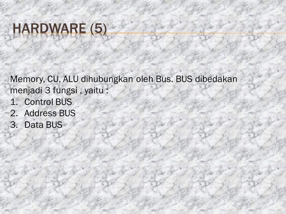 Klasifikasi Software terbagi menjadi : Sistem Operasi (Operating Software) perangkat lunak yang dihubungkan dengan pelaksanaan program dan koordinasi dari aktivitas sistem komputer.