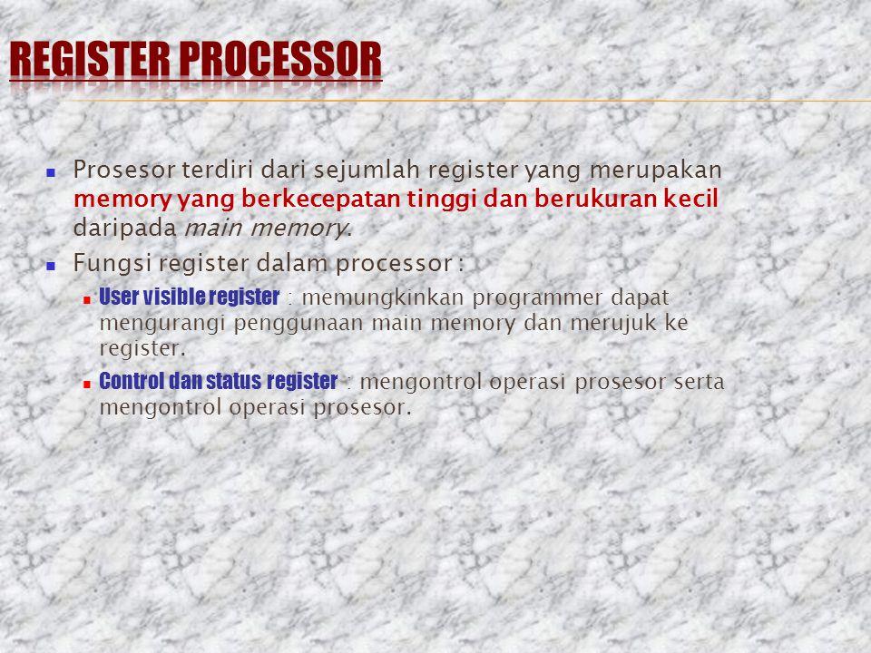 Eksekusi Instruksi merupakan fungsi dasar komputer.