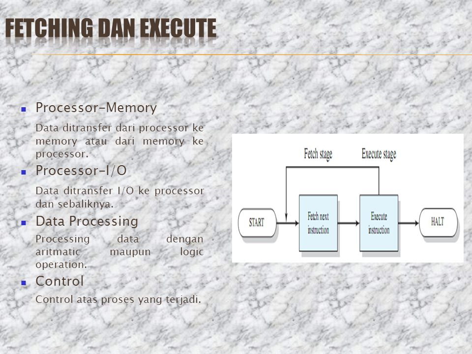 Processor-Memory Data ditransfer dari processor ke memory atau dari memory ke processor.