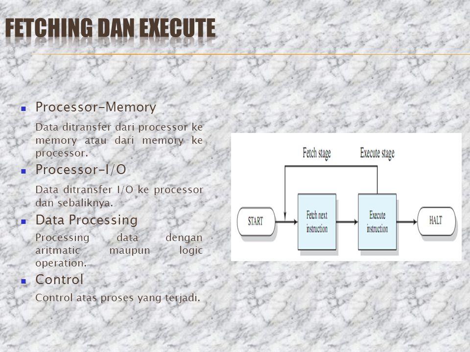 Interrupt merupakan sinyal yang menyebabkan processor menghentikan suatu pekerjaan tertentu dan berpindah untuk mengerjakan pekerjaan yang lain.