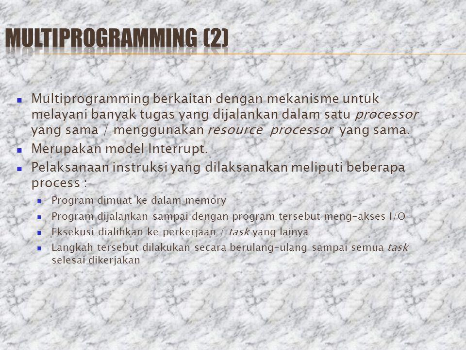 Multiprogramming diharapkan dapat meningkatkan utilitas CPU.