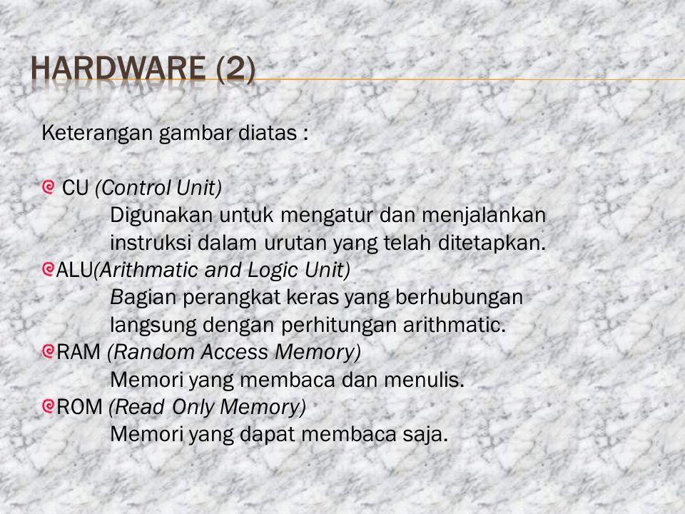 Jenis-jenis RAM : 1.SRAM ( Static RAM) 2.DRAM ( Dinamic RAM) 3.NVRAM 4.FRAM ( Ferroeletric RAM) Jenis-jenis ROM 1.PROM ( Programmable ROM) 2.EPROM (Eraseble ROM) 3.EEEPROM (Electrically Eraseble Programable ROM