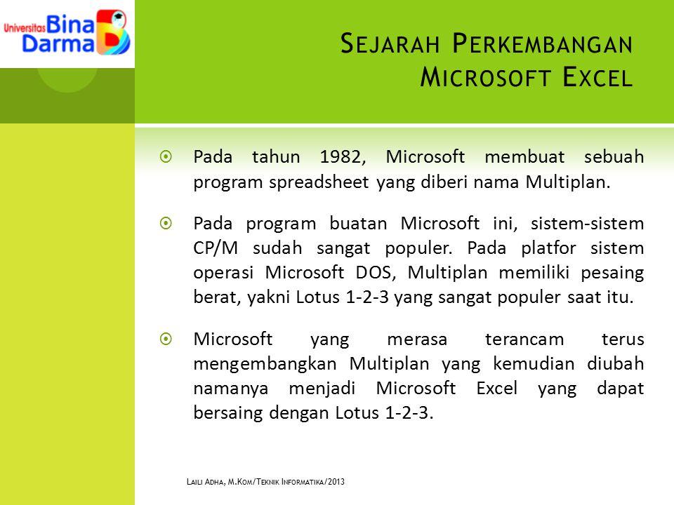S EJARAH P ERKEMBANGAN M ICROSOFT E XCEL  Pada tahun 1982, Microsoft membuat sebuah program spreadsheet yang diberi nama Multiplan.