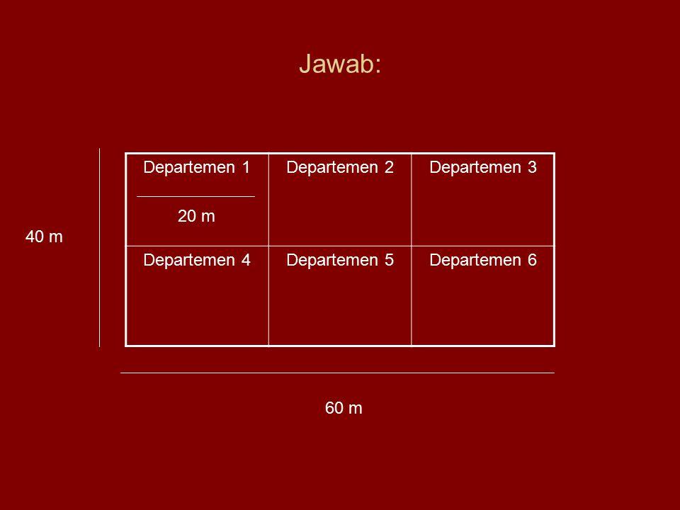 Jawab: Departemen 1 20 m Departemen 2Departemen 3 Departemen 4Departemen 5Departemen 6 60 m 40 m