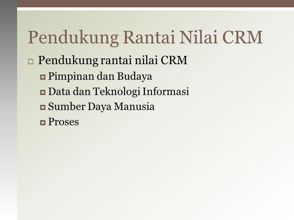  Pendukung rantai nilai CRM  Pimpinan dan Budaya  Data dan Teknologi Informasi  Sumber Daya Manusia  Proses Pendukung Rantai Nilai CRM
