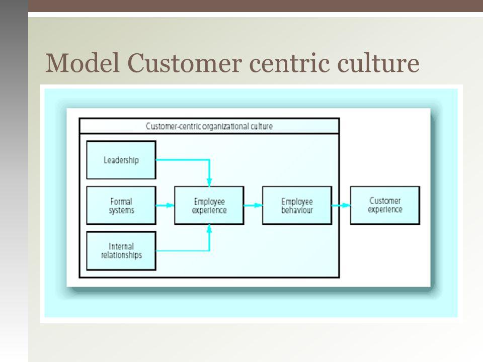 Model Customer centric culture