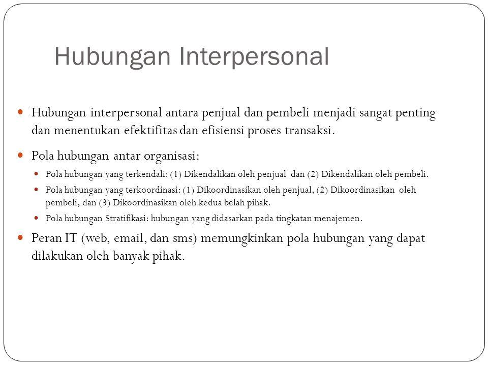 Hubungan Interpersonal Hubungan interpersonal antara penjual dan pembeli menjadi sangat penting dan menentukan efektifitas dan efisiensi proses transaksi.