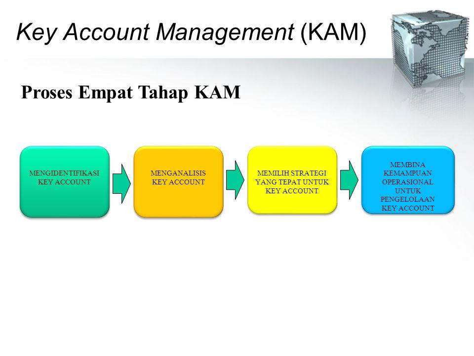 Key Account Management (KAM) Proses Empat Tahap KAM MENGIDENTIFIKASI KEY ACCOUNT MENGANALISIS KEY ACCOUNT MENGANALISIS KEY ACCOUNT MEMILIH STRATEGI YANG TEPAT UNTUK KEY ACCOUNT MEMILIH STRATEGI YANG TEPAT UNTUK KEY ACCOUNT MEMBINA KEMAMPUAN OPERASIONAL UNTUK PENGELOLAAN KEY ACCOUNT MEMBINA KEMAMPUAN OPERASIONAL UNTUK PENGELOLAAN KEY ACCOUNT