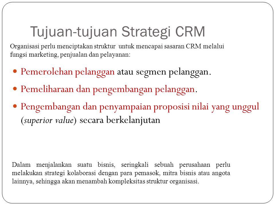 Tujuan-tujuan Strategi CRM Pemerolehan pelanggan atau segmen pelanggan.