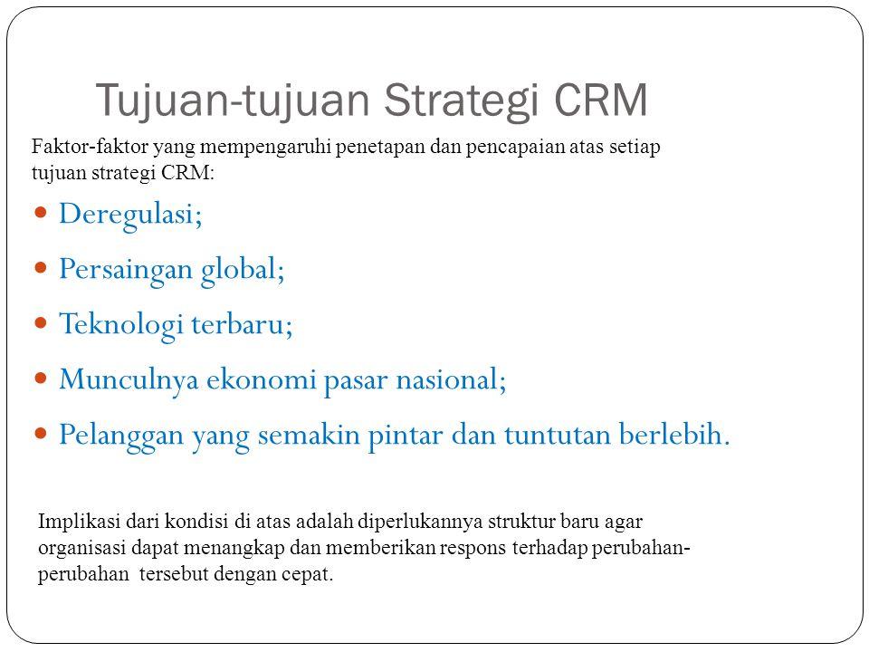 Struktur Manajemen Pelanggan SO Fungsional SO Geografis SO Produk, Merek, atau Katagori SO Berbasis Pasar / Pelanggan SO Matriks.