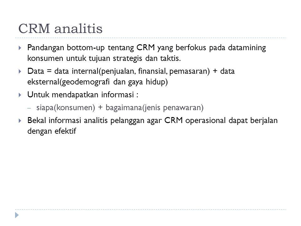 CRM analitis  Pandangan bottom-up tentang CRM yang berfokus pada datamining konsumen untuk tujuan strategis dan taktis.  Data = data internal(penjua