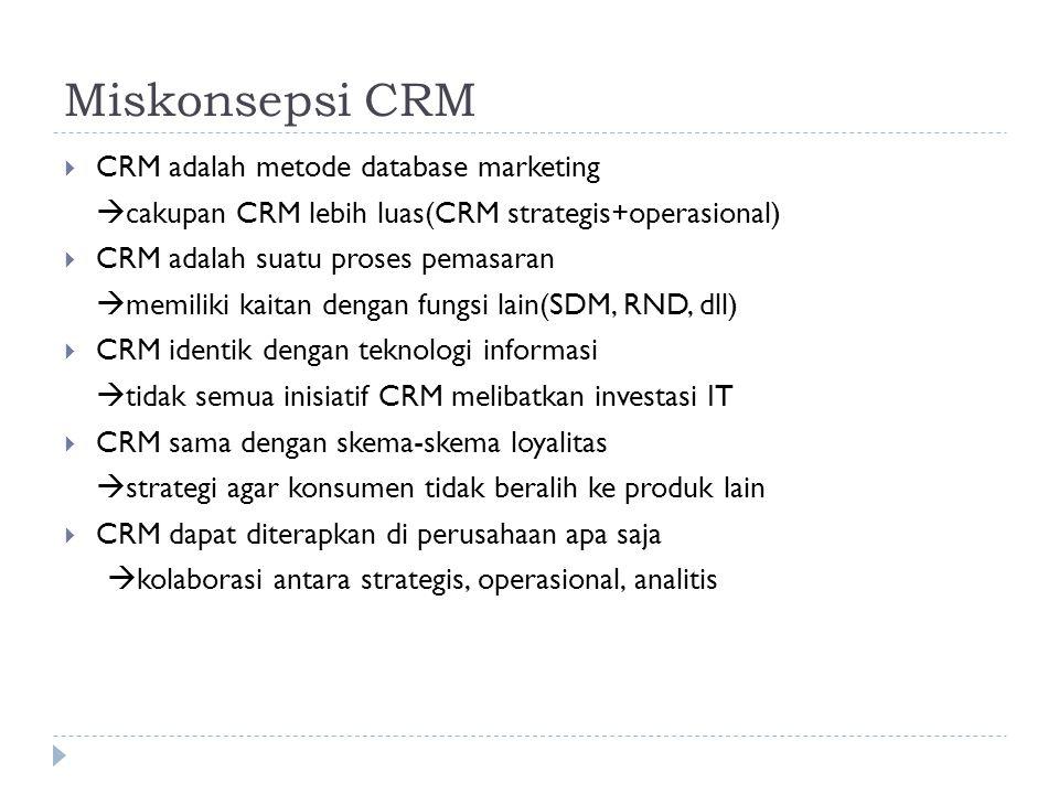 Miskonsepsi CRM  CRM adalah metode database marketing  cakupan CRM lebih luas(CRM strategis+operasional)  CRM adalah suatu proses pemasaran  memil