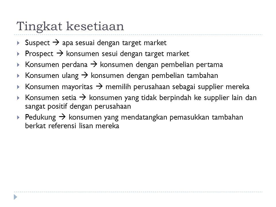 Tingkat kesetiaan  Suspect  apa sesuai dengan target market  Prospect  konsumen sesui dengan target market  Konsumen perdana  konsumen dengan pe